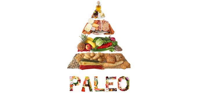piramida żywieniowa - dieta paleo